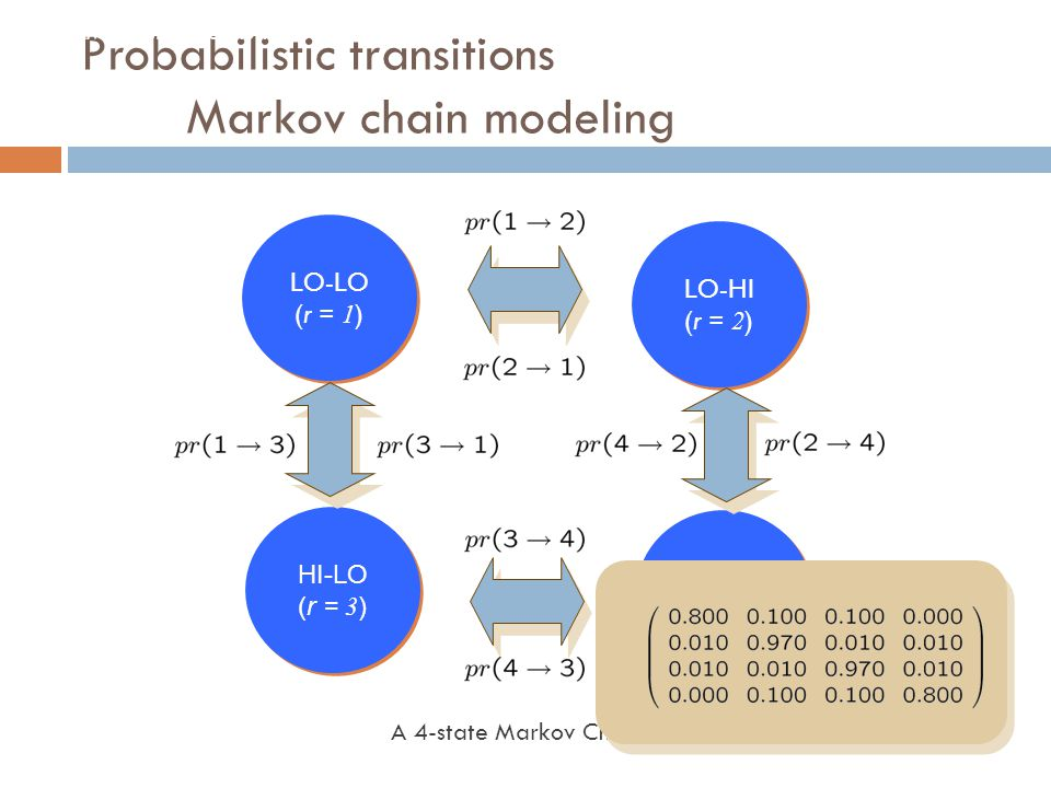 Probabilistic transitions Markov chain modeling