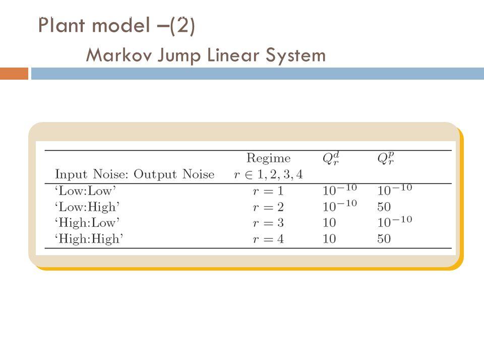 Plant model –(2) Markov Jump Linear System