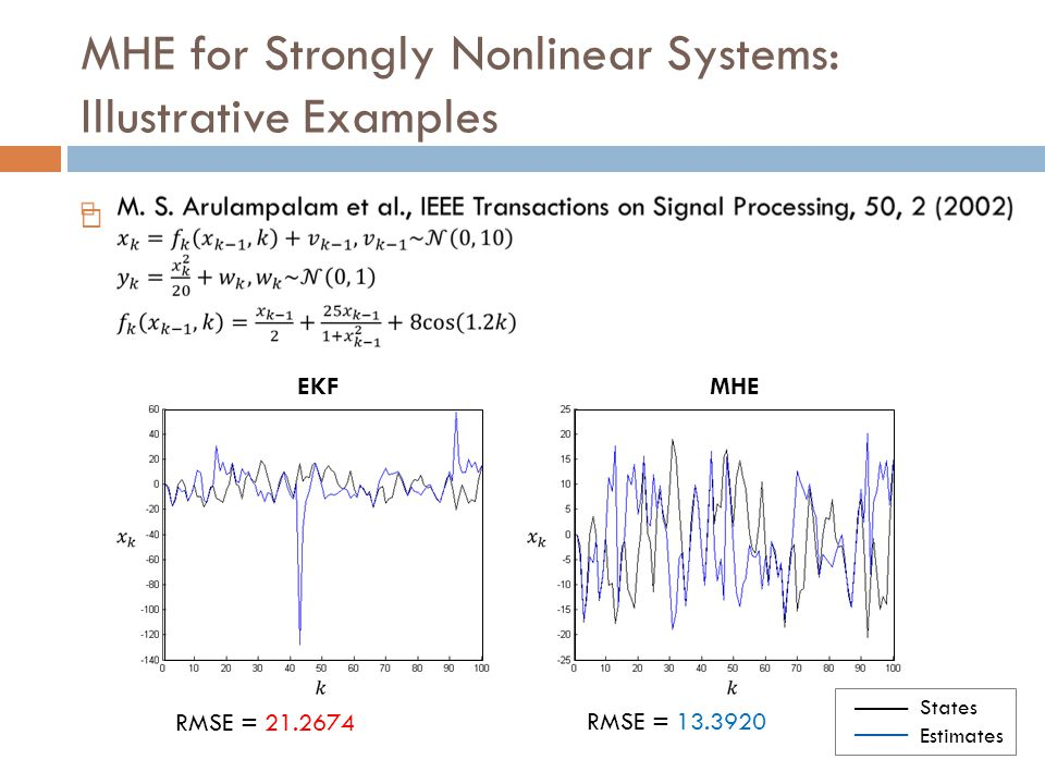 MHE for Strongly Nonlinear Systems: Illustrative Examples