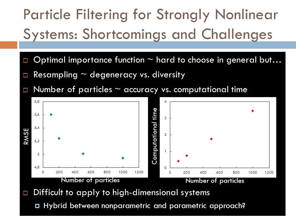 Particle Filtering for Strongly Nonlinear Systems: Shortcomings and Challenges
