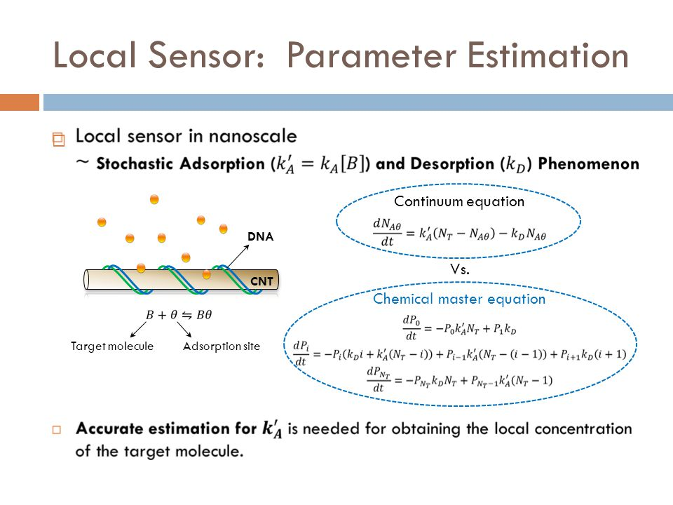 Local Sensor: Parameter Estimation