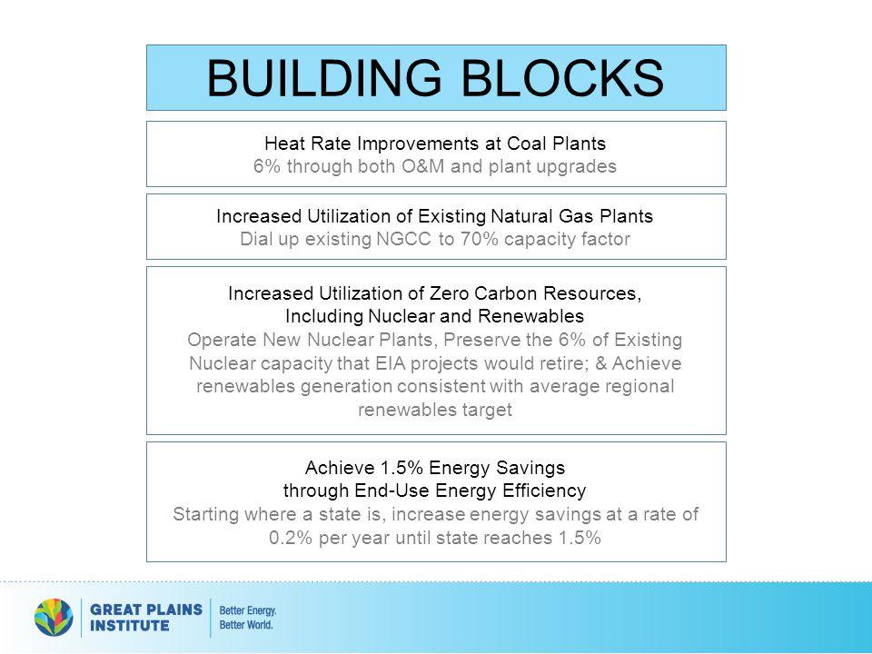 BUILDING BLOCKS Heat Rate Improvements at Coal Plants