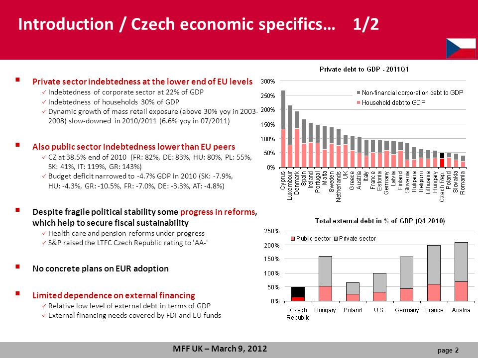 Introduction / Czech economic specifics… 1/2