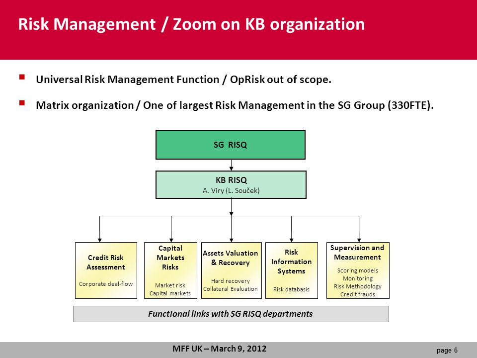 Risk Management / Zoom on KB organization