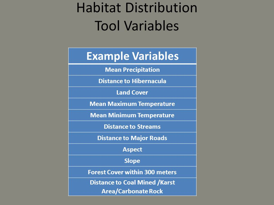 Habitat Distribution Tool Variables