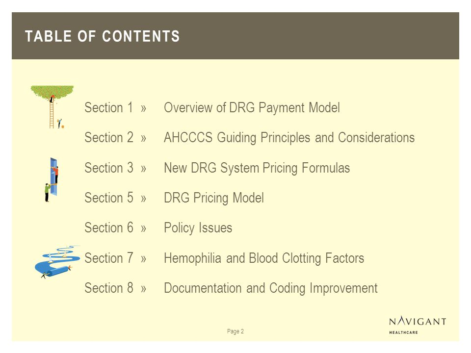 Table of contents Section 1 » Overview of DRG Payment Model