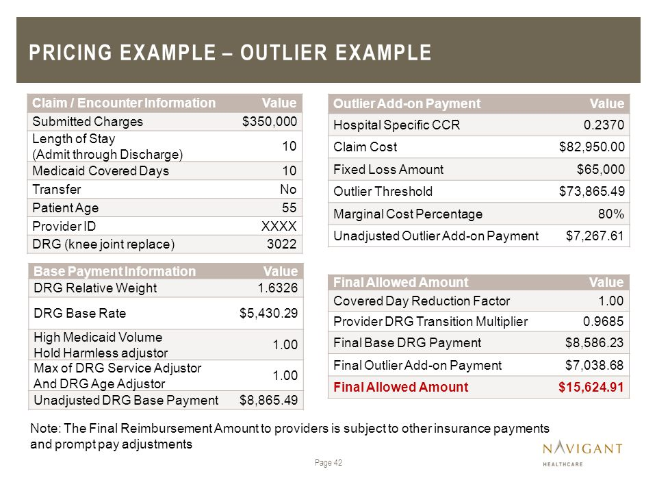 Pricing example – outlier example
