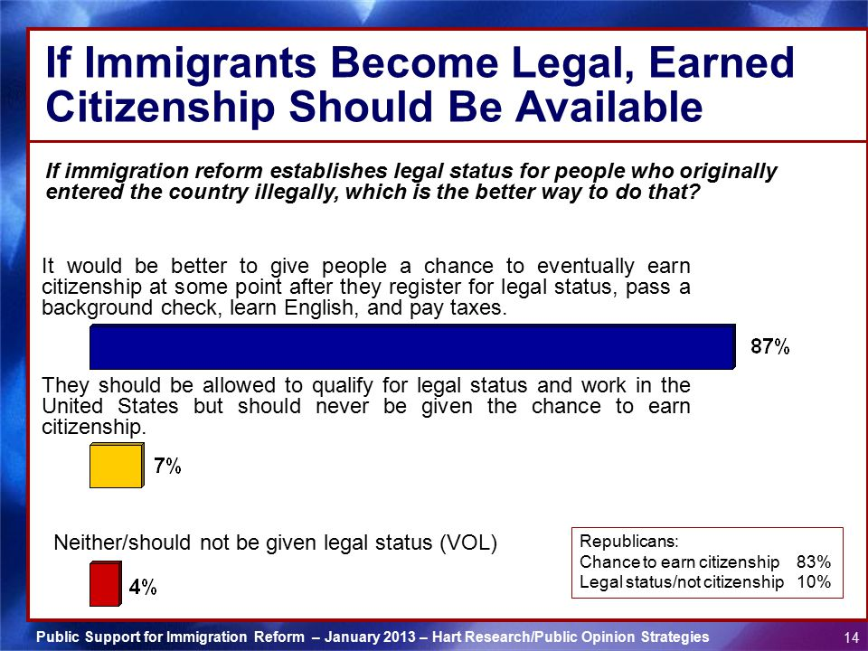 If Immigrants Become Legal, Earned Citizenship Should Be Available