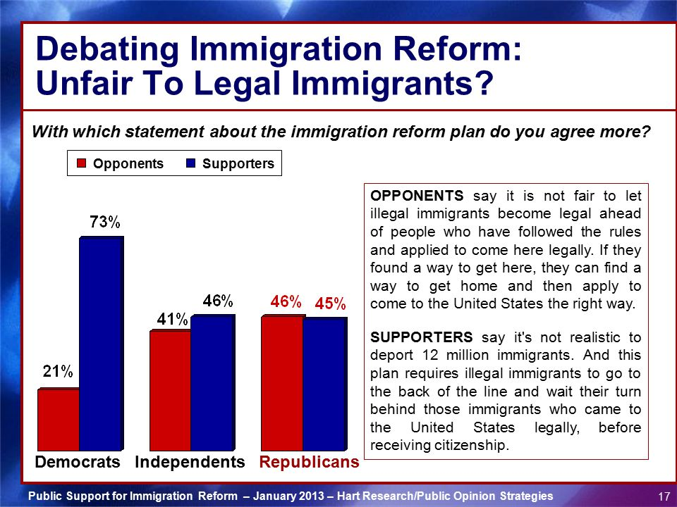 Debating Immigration Reform: Unfair To Legal Immigrants