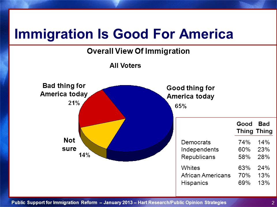 Immigration Is Good For America