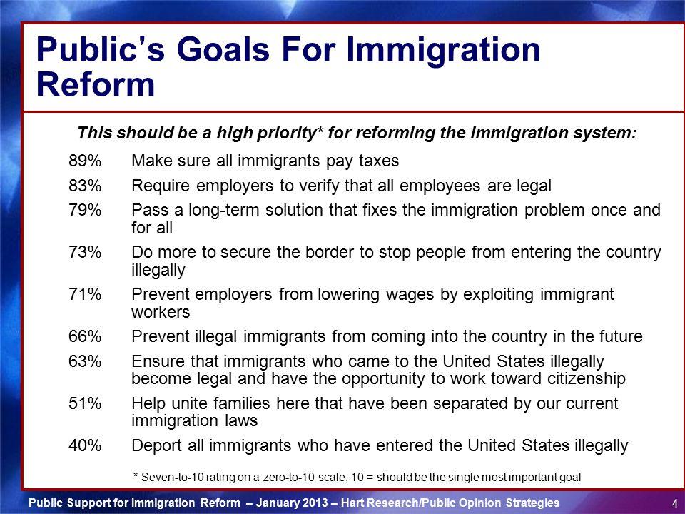 Public's Goals For Immigration Reform