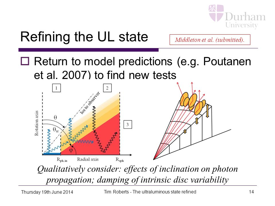 Refining the UL state Middleton et al. (submitted). Return to model predictions (e.g. Poutanen et al. 2007) to find new tests.