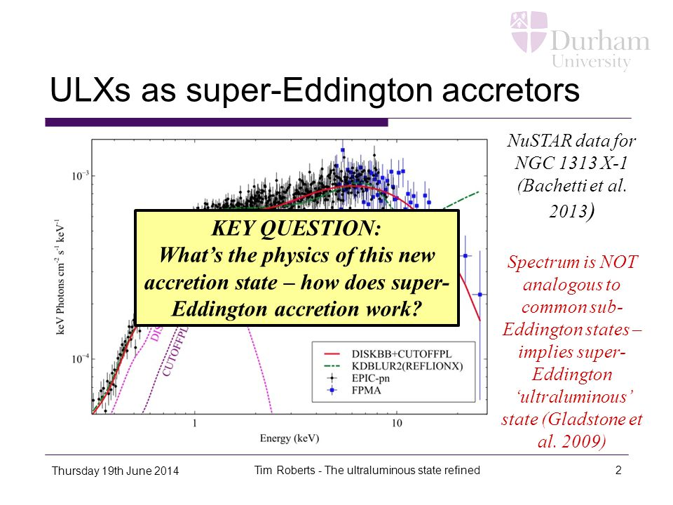 ULXs as super-Eddington accretors