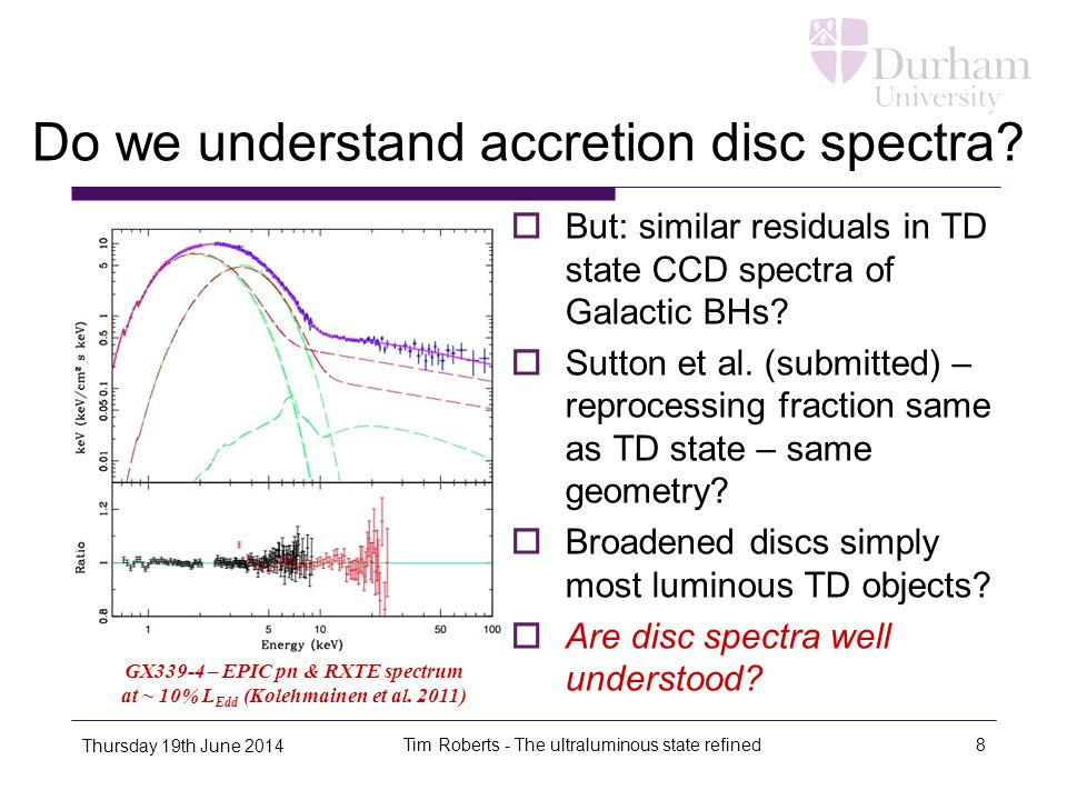 Do we understand accretion disc spectra