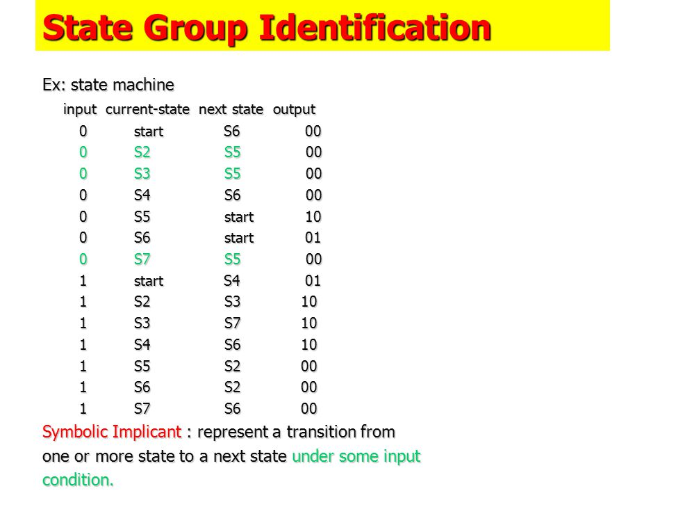 State Group Identification