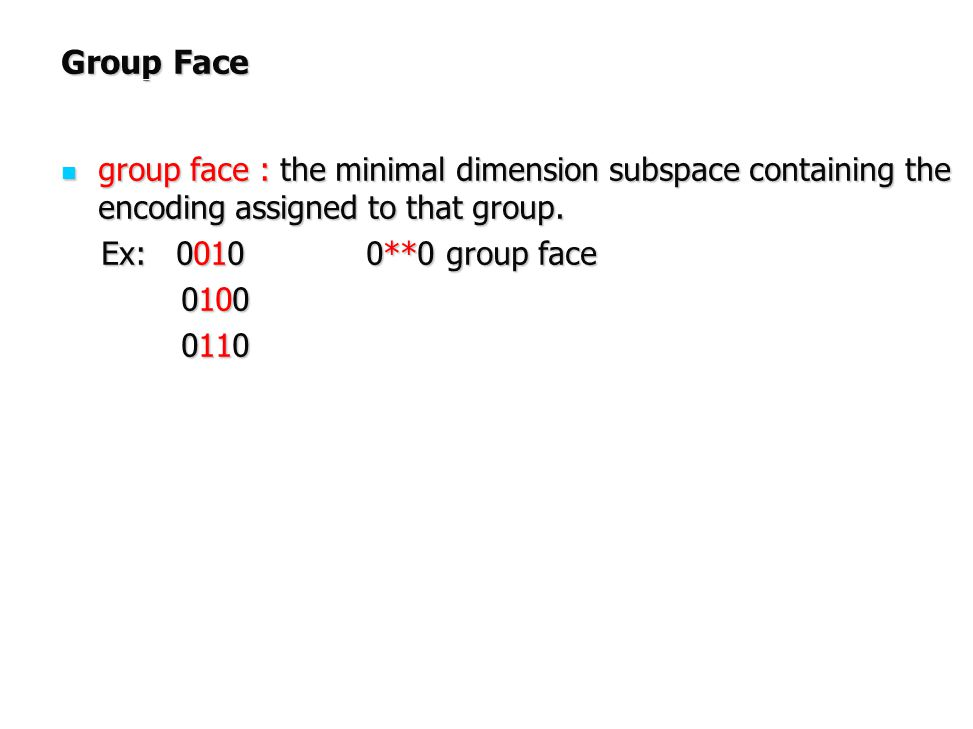 Group Face group face : the minimal dimension subspace containing the encoding assigned to that group.