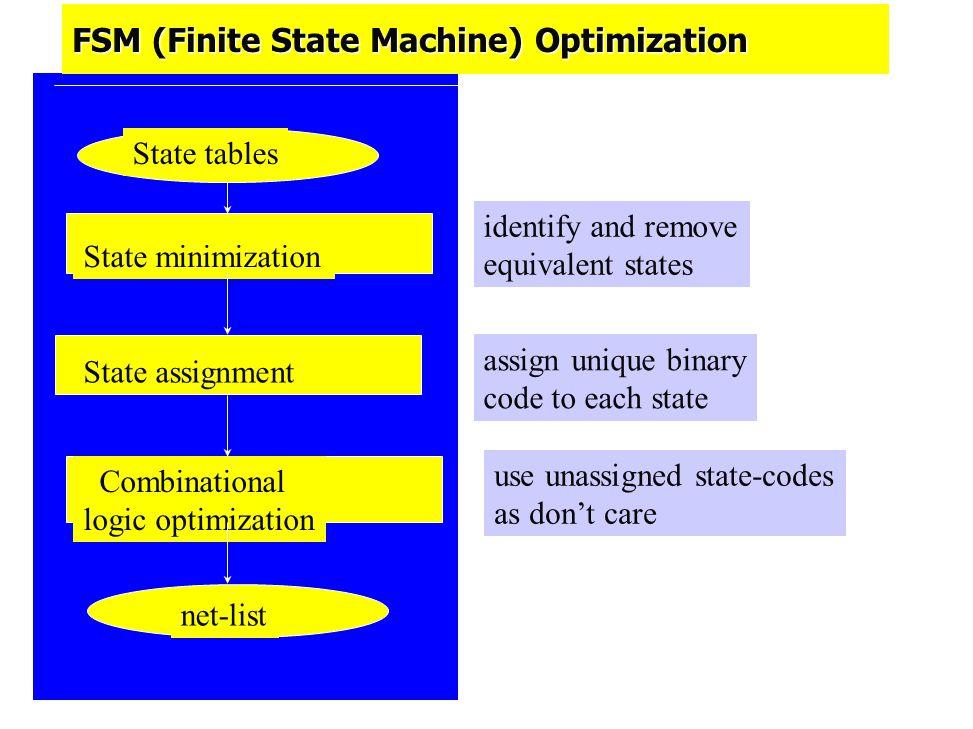 FSM (Finite State Machine) Optimization