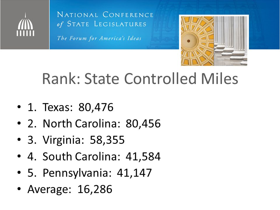 Rank: State Controlled Miles