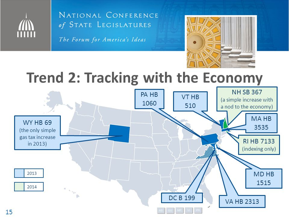 Trend 2: Tracking with the Economy