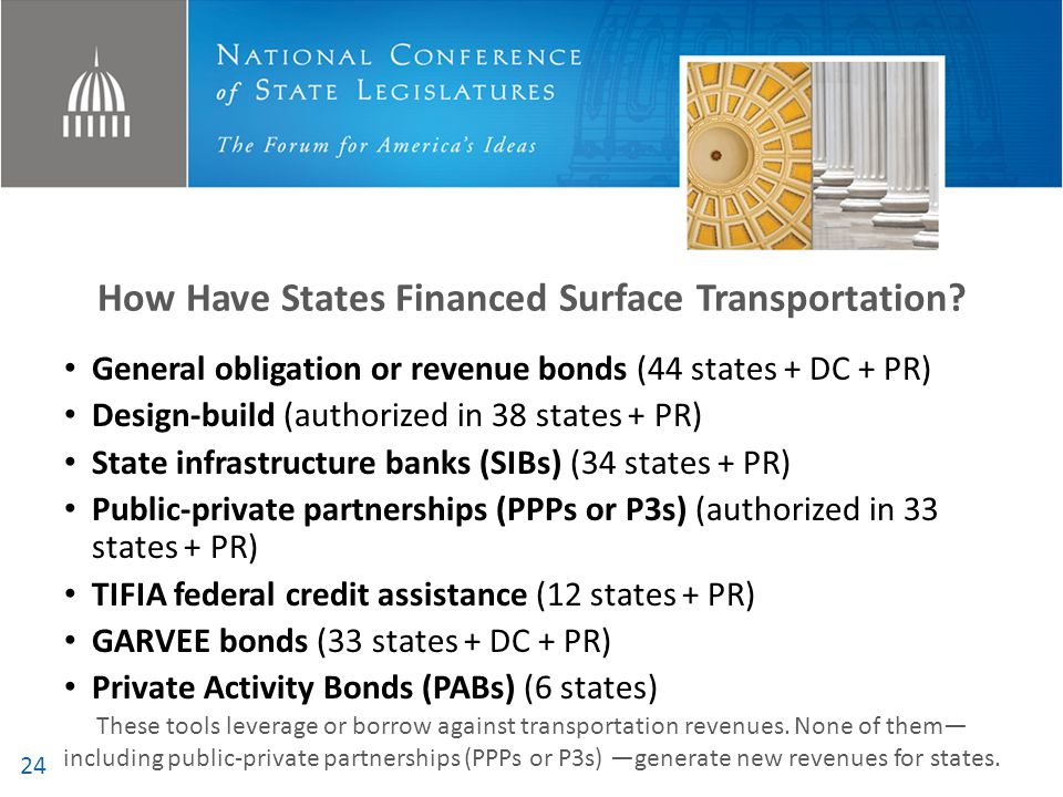 How Have States Financed Surface Transportation