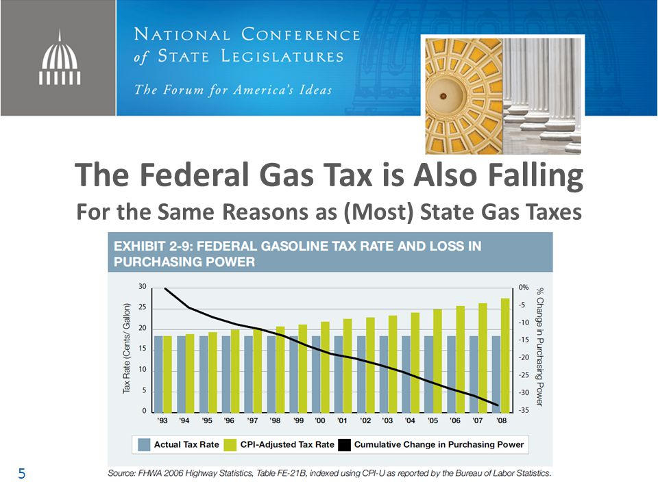 9/9/2014 The Federal Gas Tax is Also Falling For the Same Reasons as (Most) State Gas Taxes 5