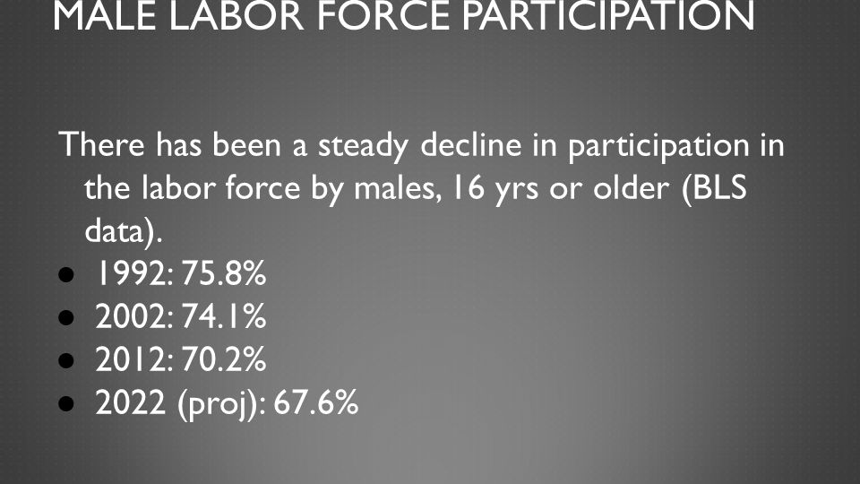 Labor force participation is a mixed bag as well