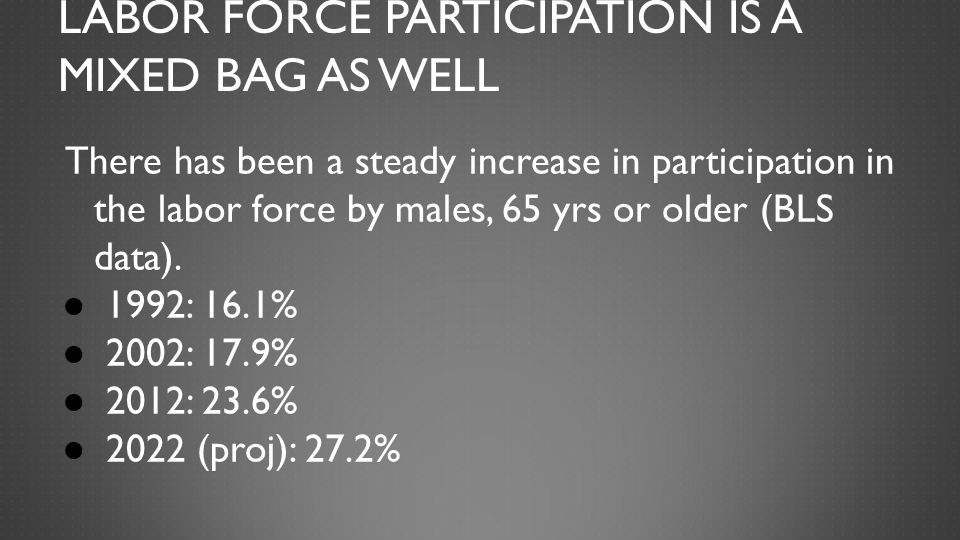Impact on market Older workers are choosing not to retire at traditional age. Limits opportunity for those entering traditional working age.