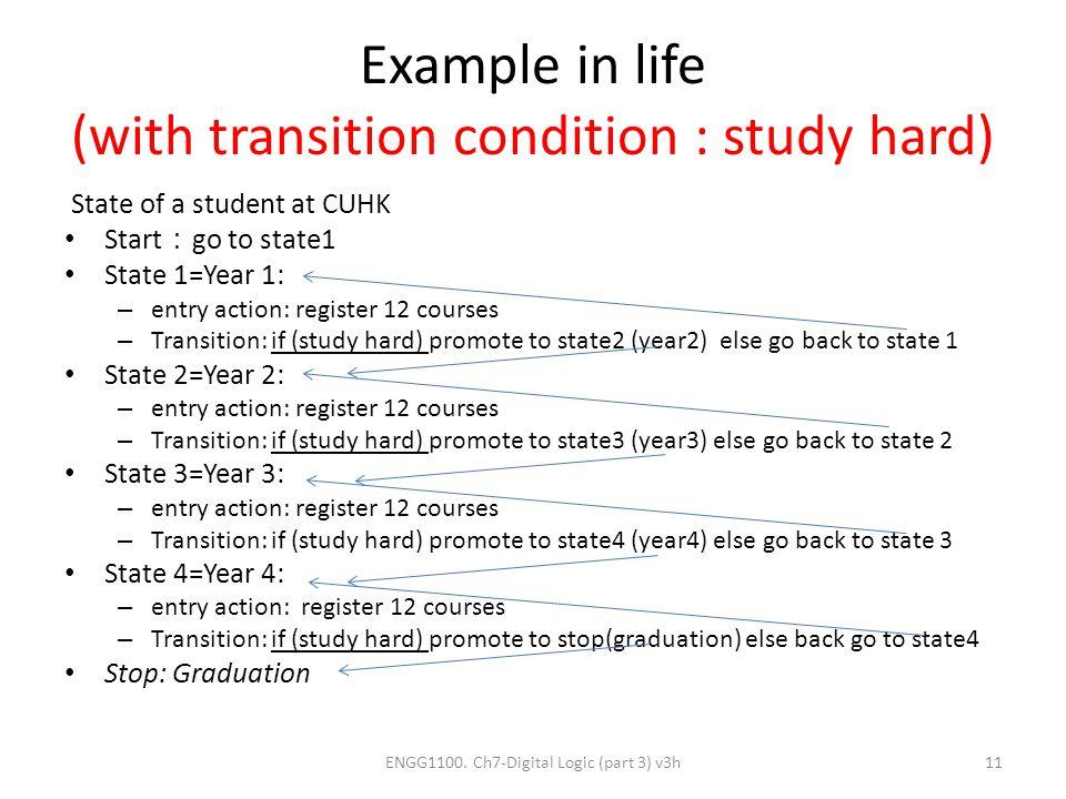 Example in life (with transition condition : study hard)