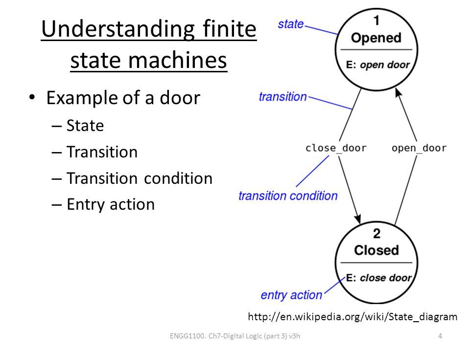 Understanding finite state machines