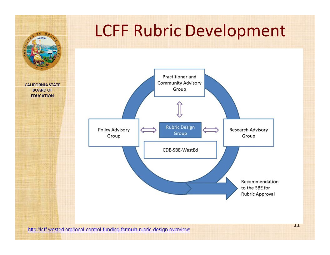LCFF Rubric Development