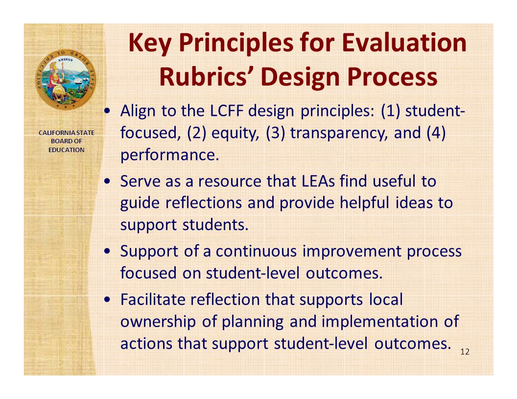Key Principles for Evaluation Rubrics' Design Process