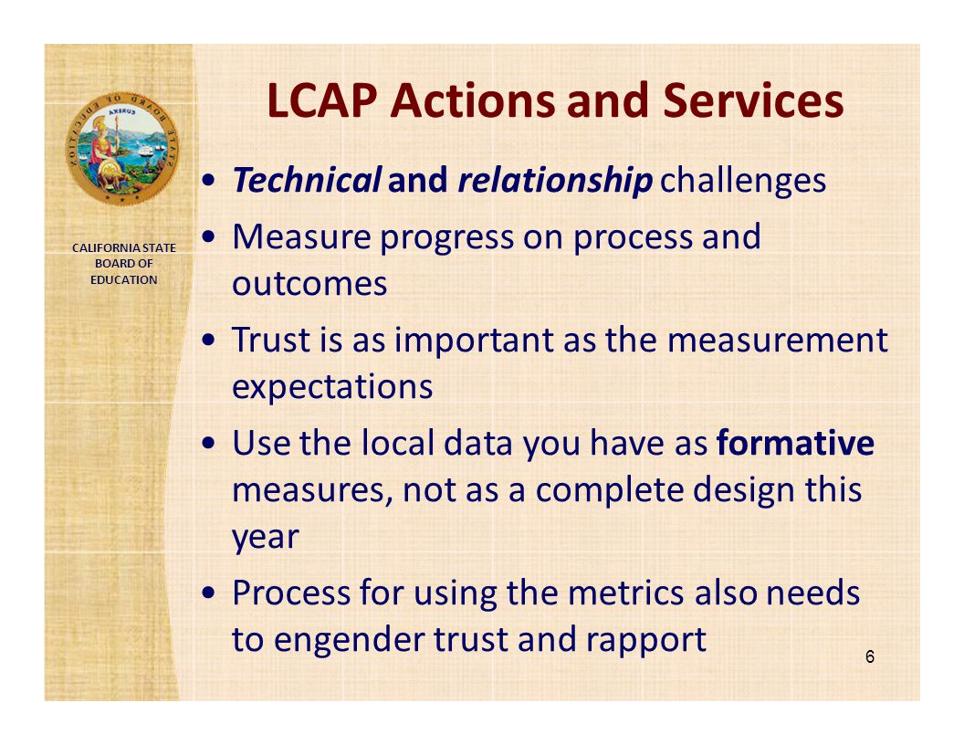 LCAP Actions and Services