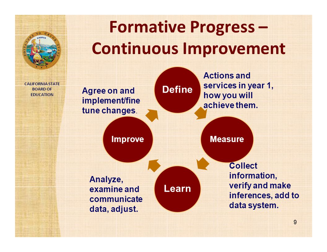 Formative Progress – Continuous Improvement