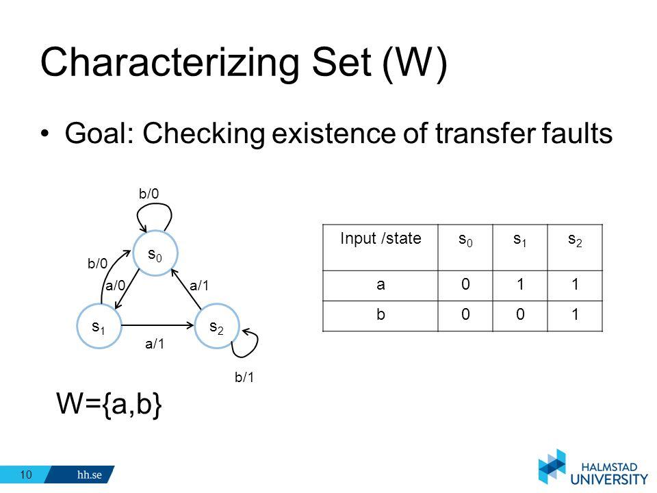 Characterizing Set (W)