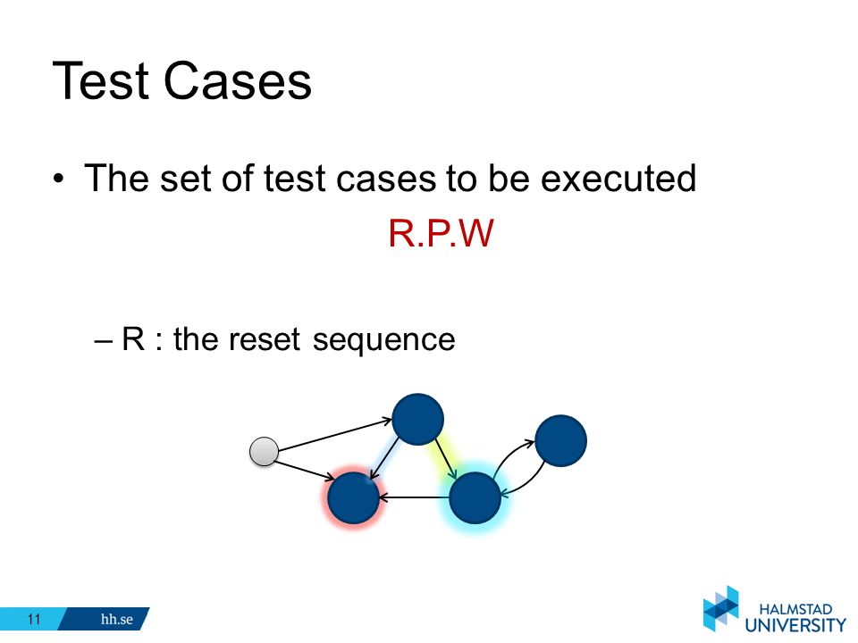 Test Cases The set of test cases to be executed R.P.W