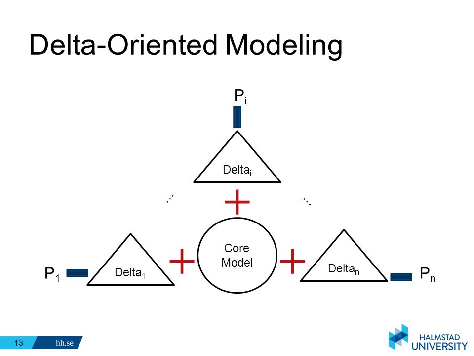 Delta-Oriented Modeling