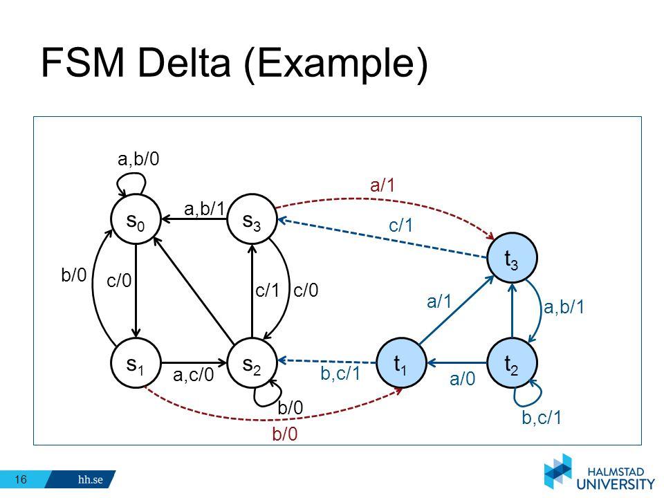 FSM Delta (Example) s0 s3 t3 s1 s2 t1 t2 a,b/0 a/1 a,b/1 c/1 b/0 c/0