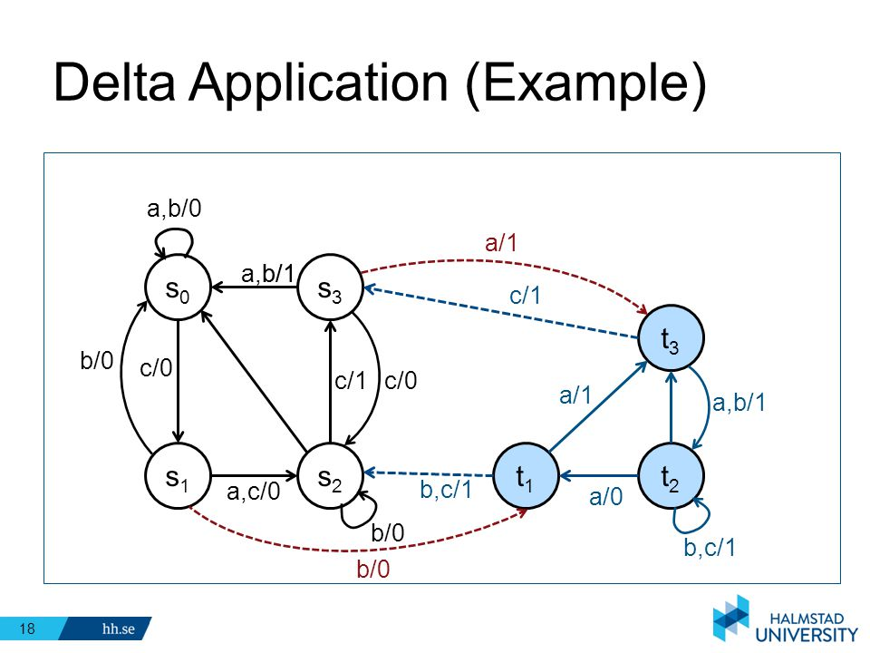Delta Application (Example)