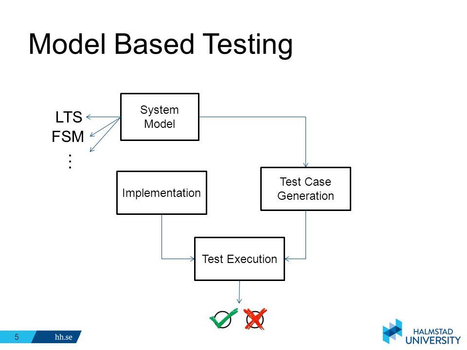 Model Based Testing … LTS FSM System Model Test Case Generation