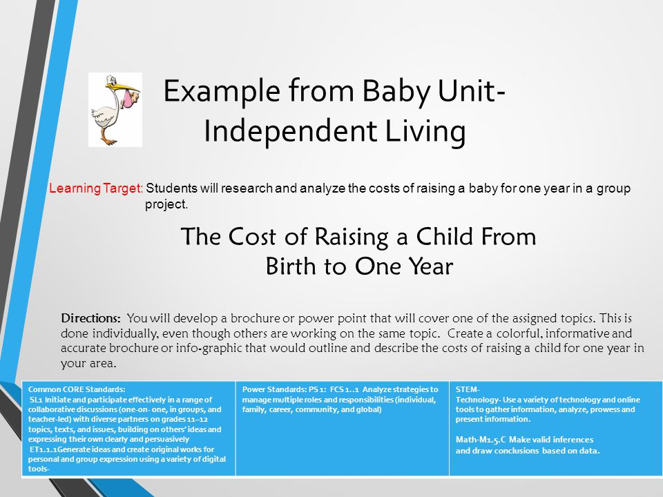 Example from Baby Unit- Independent Living
