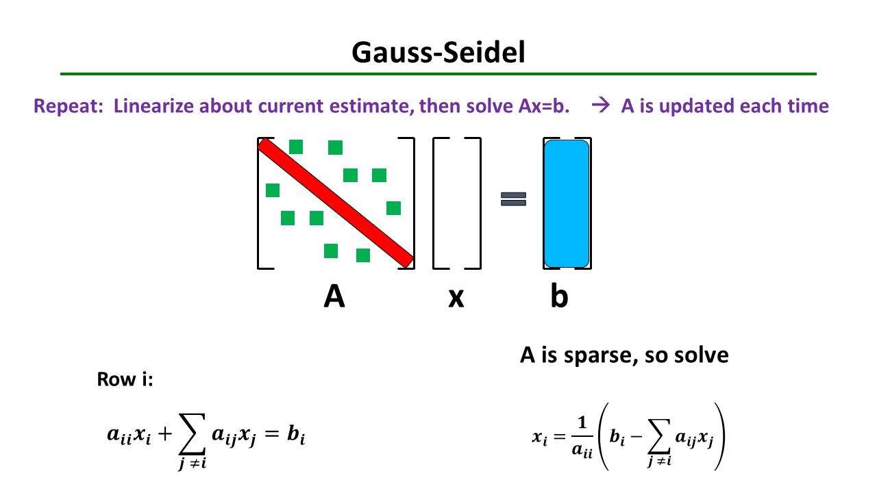 A x b Gauss-Seidel A is sparse, so solve