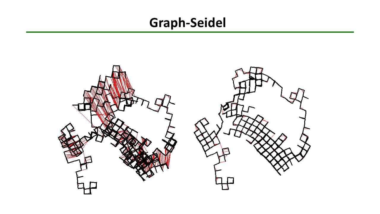 Graph-Seidel