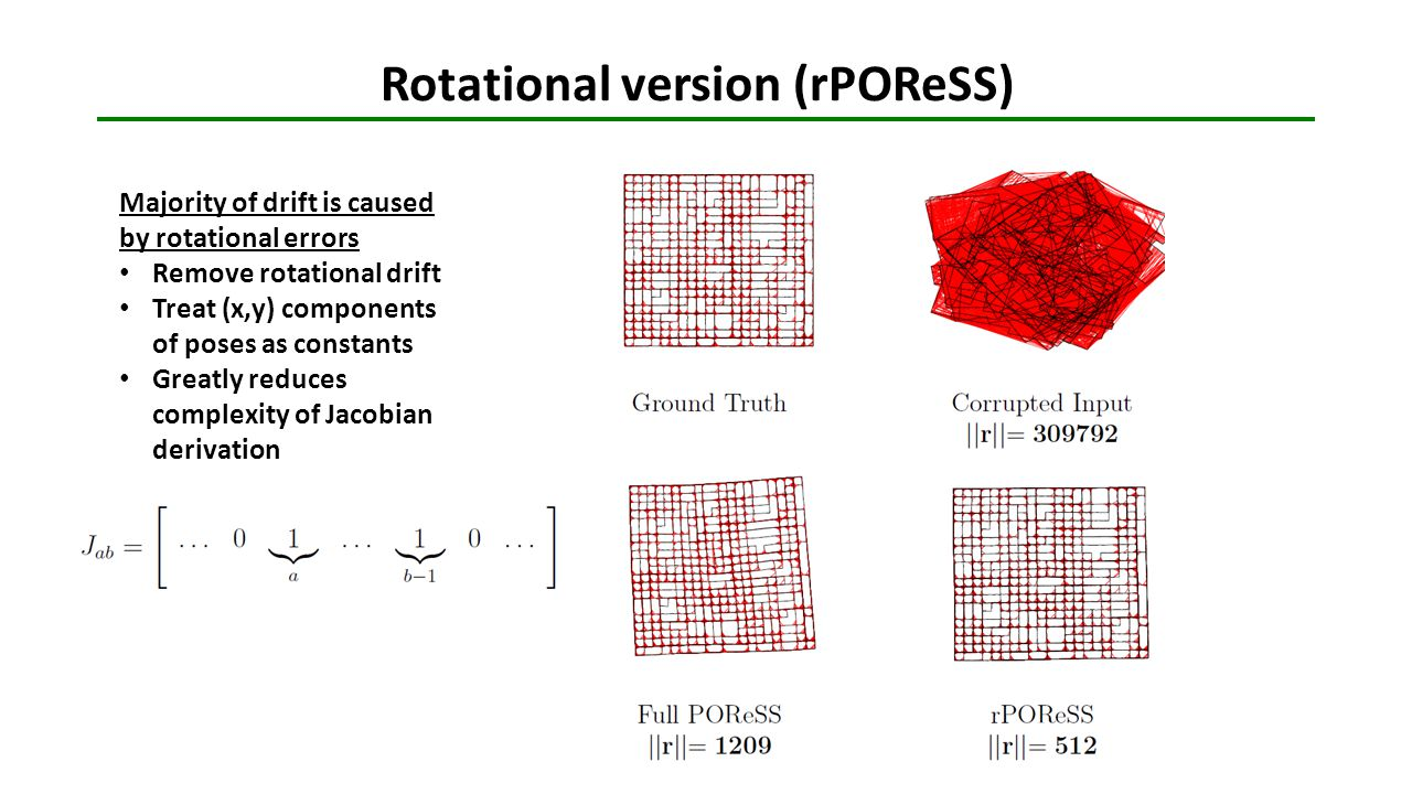 Rotational version (rPOReSS)
