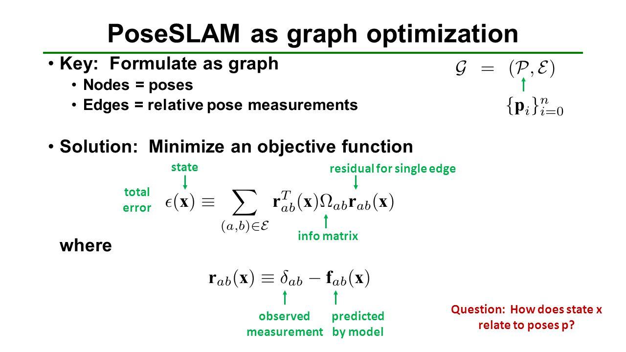 PoseSLAM as graph optimization