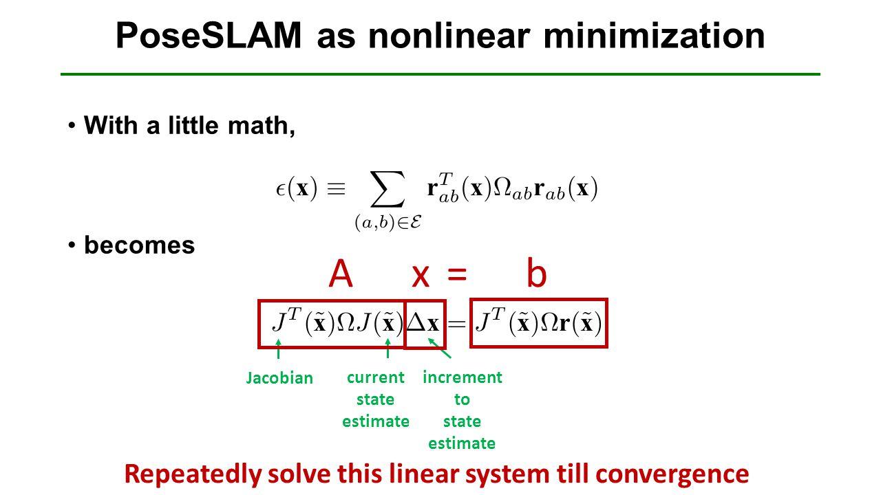 PoseSLAM as nonlinear minimization
