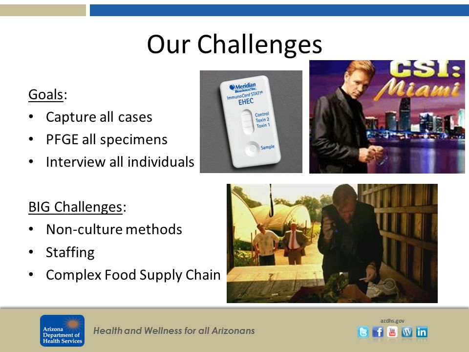 Our Challenges Goals: Capture all cases PFGE all specimens