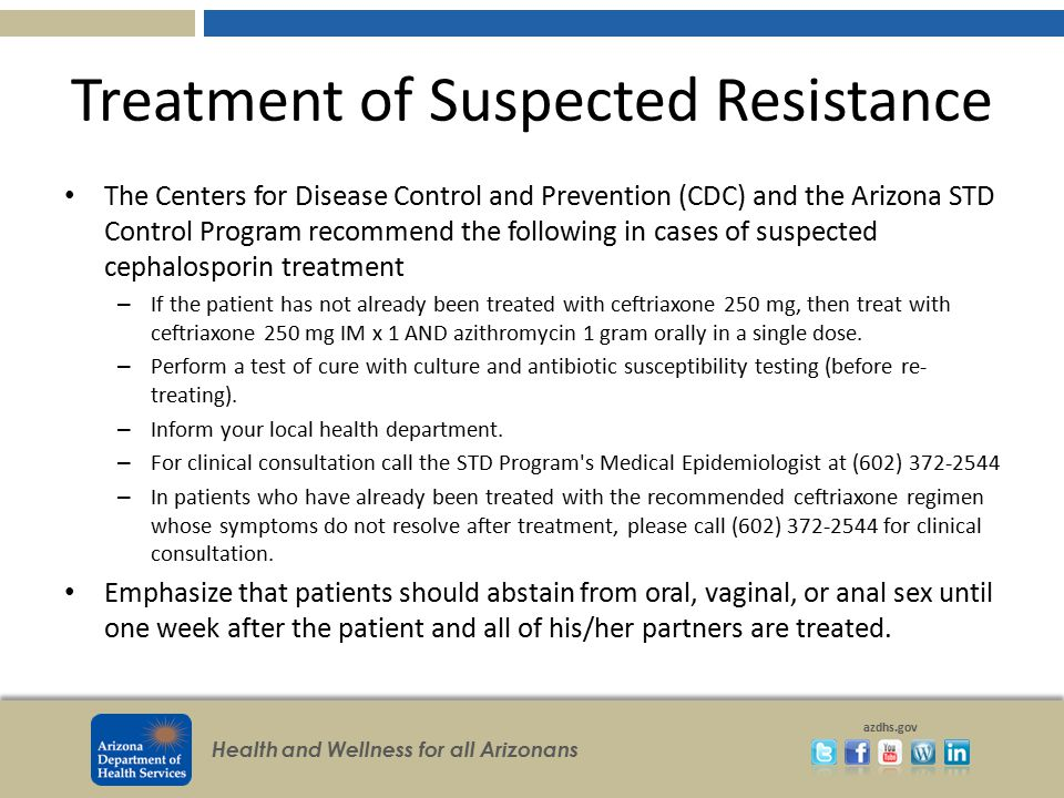 Treatment of Suspected Resistance