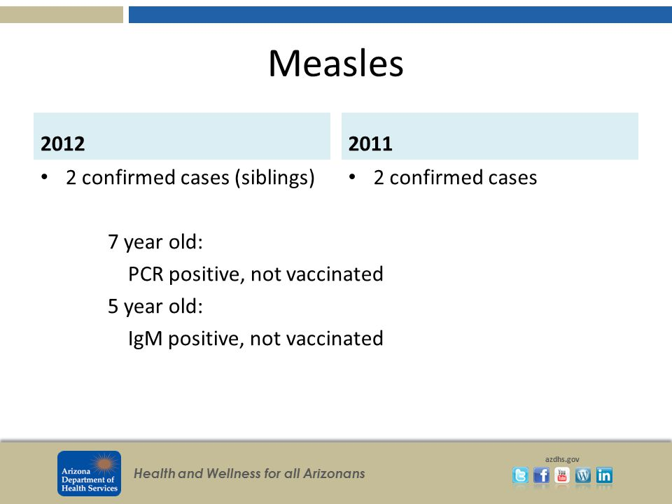 Measles 2012 2011 2 confirmed cases (siblings) 7 year old: