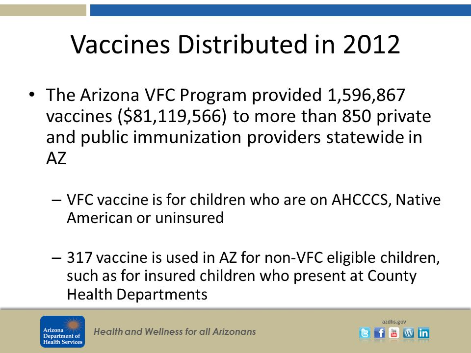 Vaccines Distributed in 2012