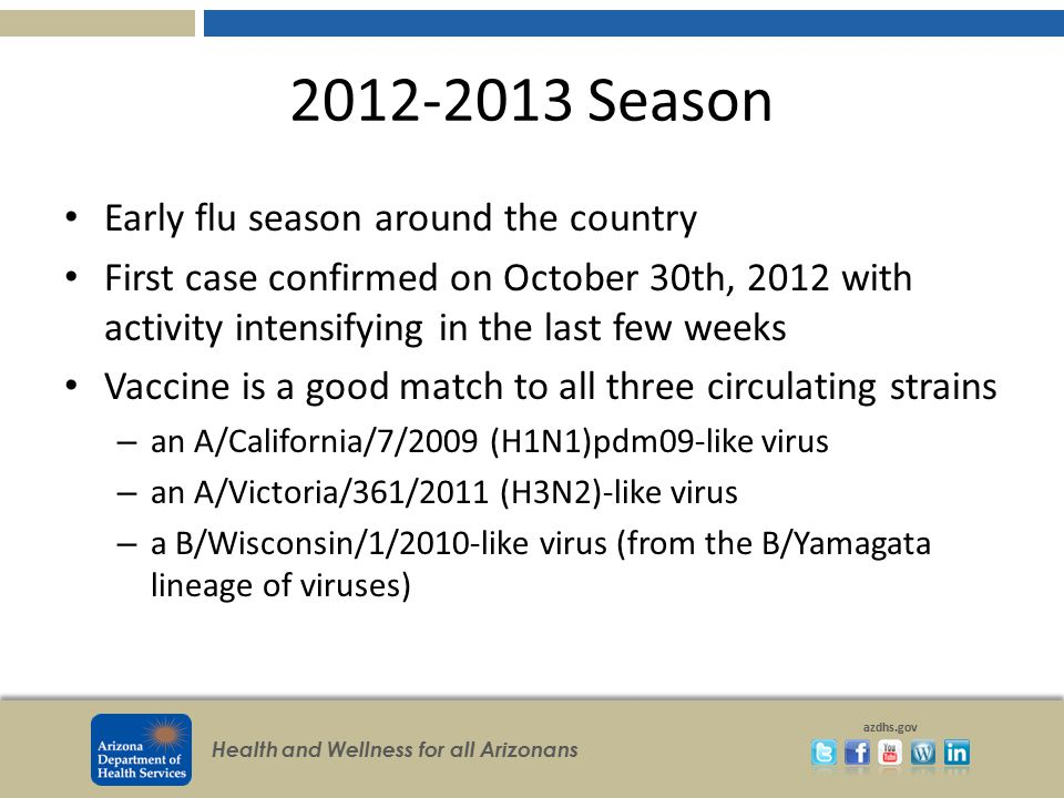 2012-2013 Season Early flu season around the country